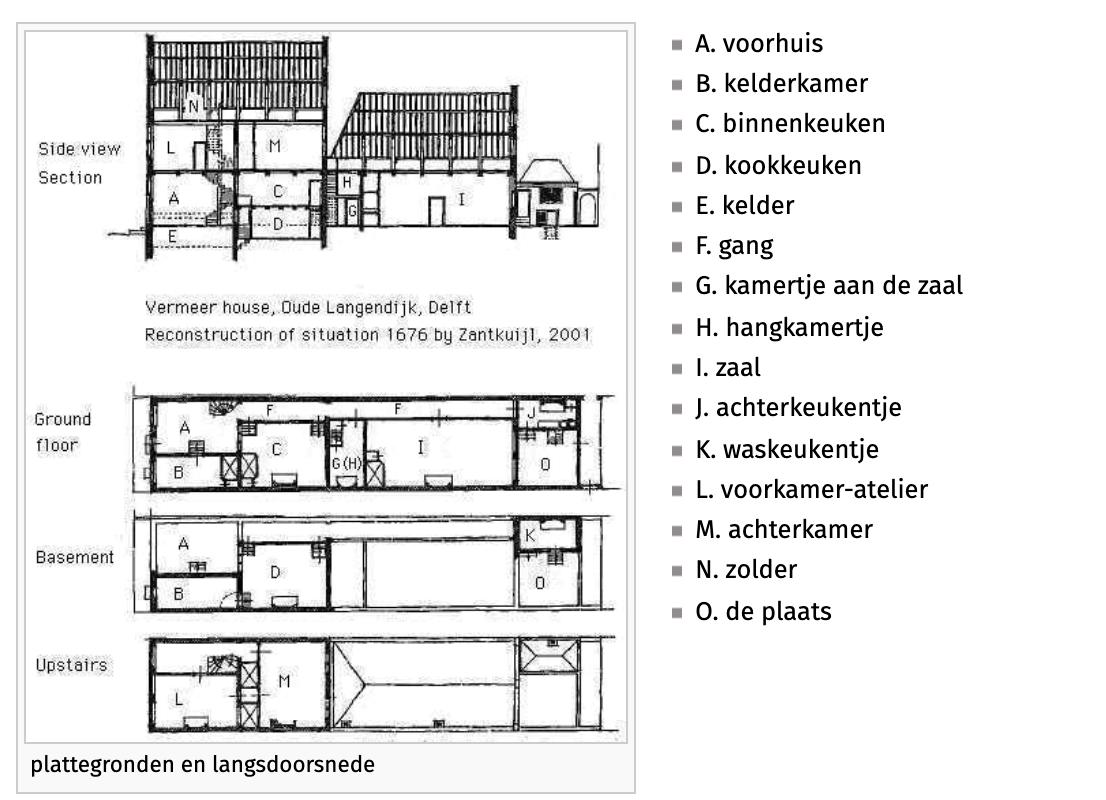 Rekonstruktion des Hauses von der Maler Johannes Vermeer
